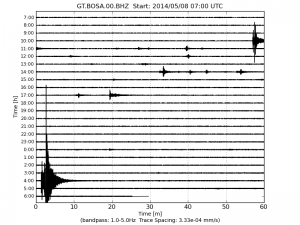 Seismogram of 9 May 2014 Botswana Earthquake - Boshof Station